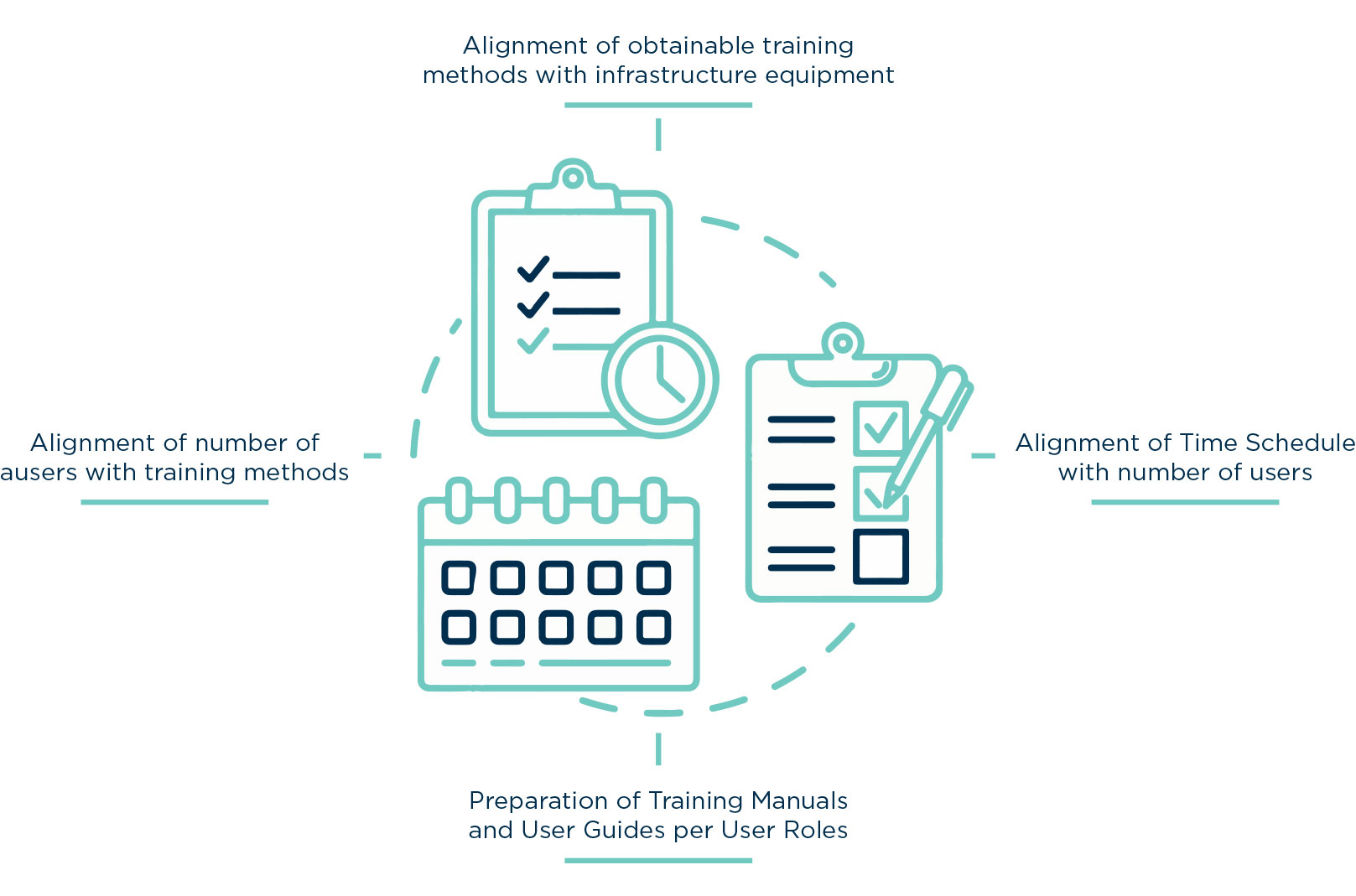 training-text-2